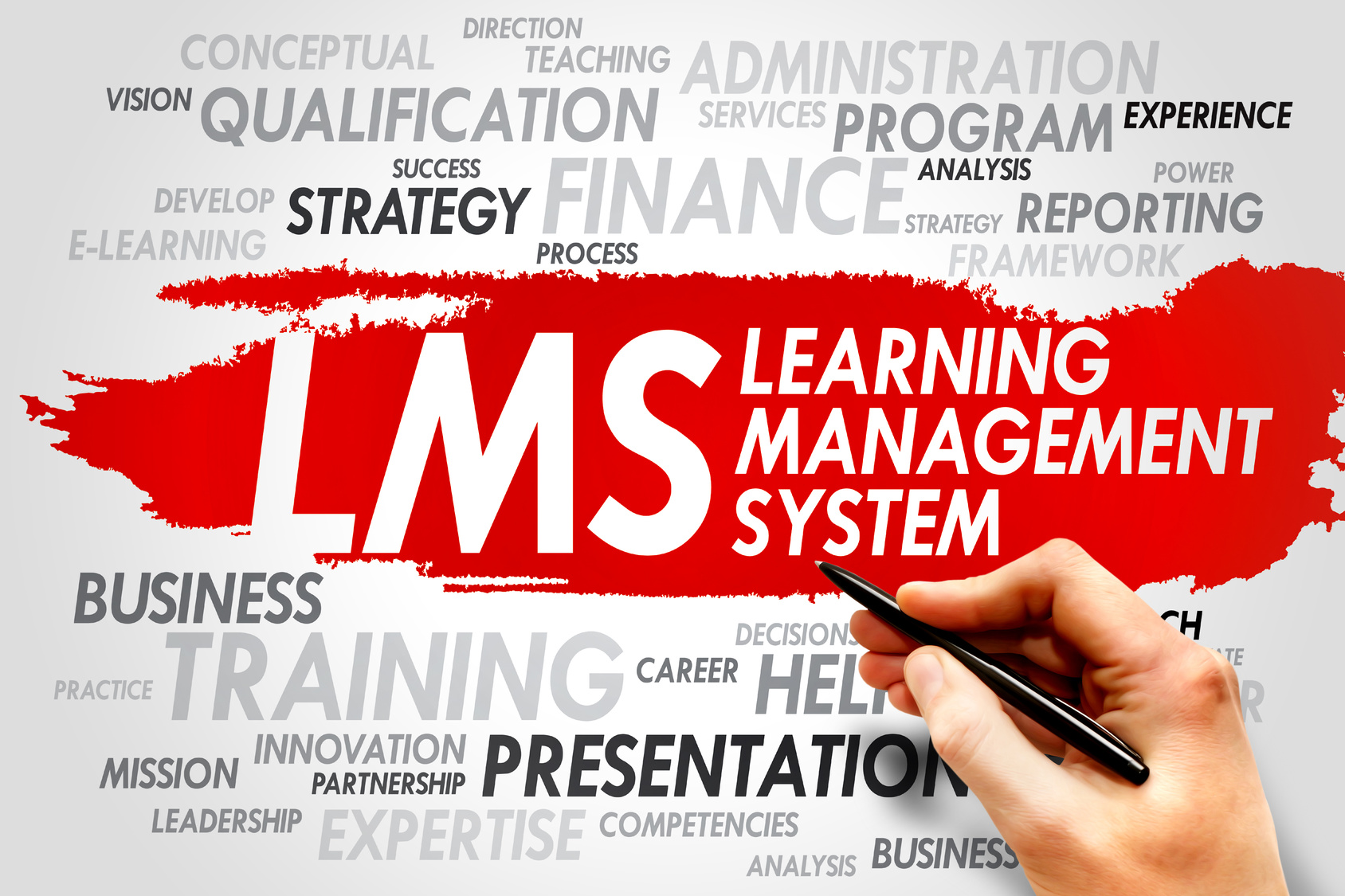 DOCEBO LEARN (LMS) - Learning Management System