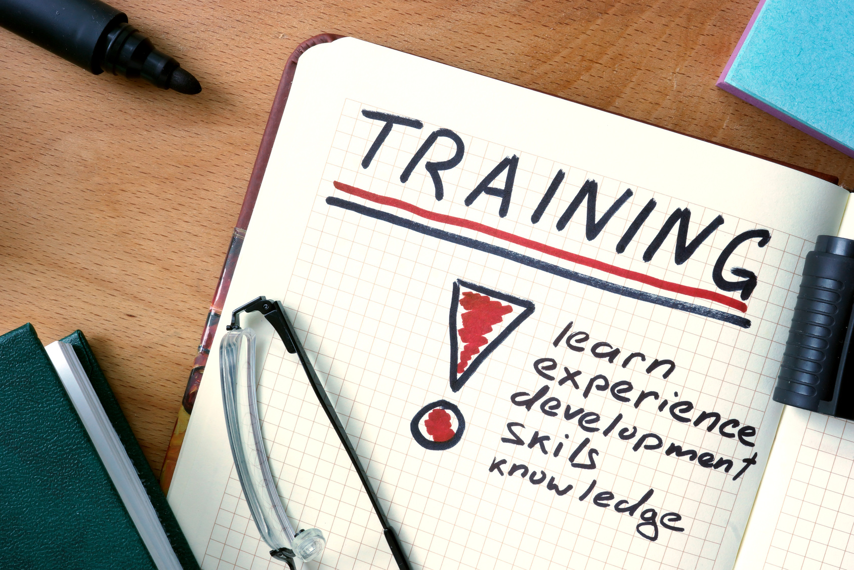 Importance Of Corporate Training For Employees And Organization