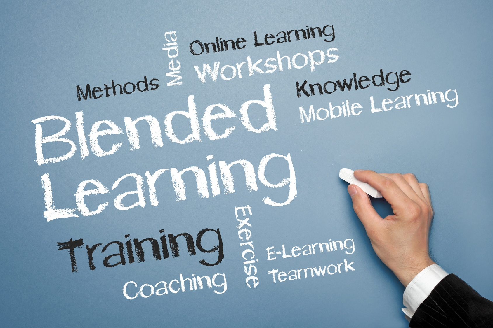 Innovative Methodologies For Interactive Classroom Learning ~ The basics of blended learning your training edge