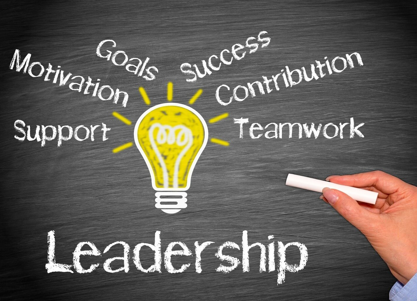 good leadership in business A list of the top blogs in the leadership category based on 20+ different factors including rss membership, number of incoming links, social media, monthly visits.