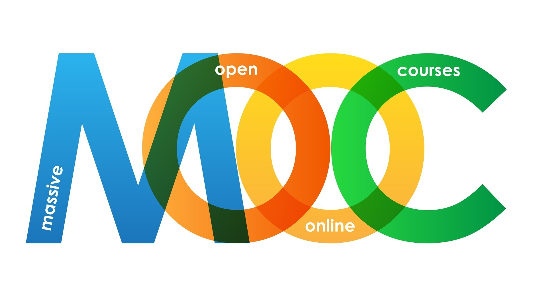 The Rising Power of MOOCs: Now, everyone can learn at